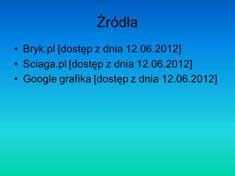 Źródła Bryk.pl [dostęp z dnia 12.06.2012]